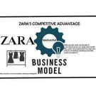 Zara's Competitive Advantage